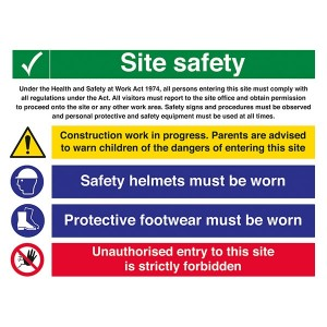 Site Safety - Work In Progress / Safety Helmets / Footwear / Unauthorised Entry - Landscape - Large