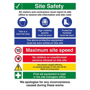 Site Safety - Maximum Site Speed - Portrait